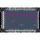 SDC 1724 N multiprepínač pre 24 satelitných prijímačov